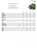 Fendt Round Balers - Variable Chamber - Technical Specification