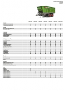 Fendt Tigo Forage Wagon Technical Specifications