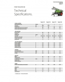 Fendt Rogator RG300 Trailed Sprayer Technical Specifications