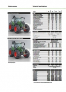 Fendt 500 series technical specification